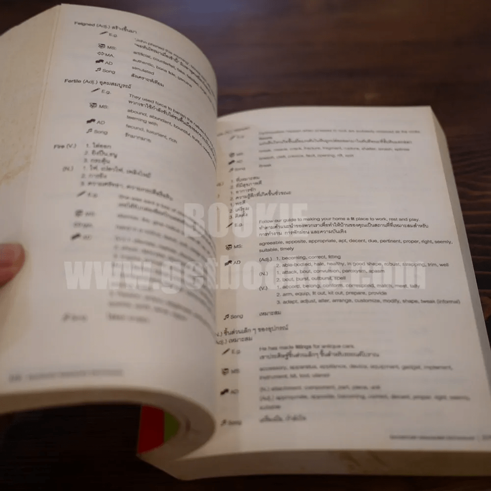 Memolody Dictionary