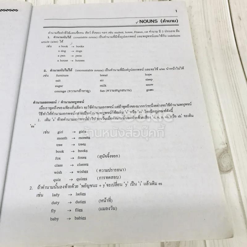 Basic English Grammar ภาษาอังกฤษรวม ม.1-2-3