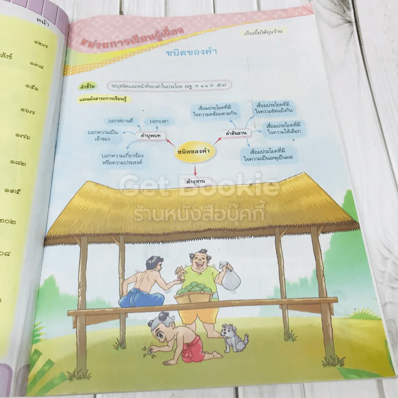ภาษาไทย ป.5