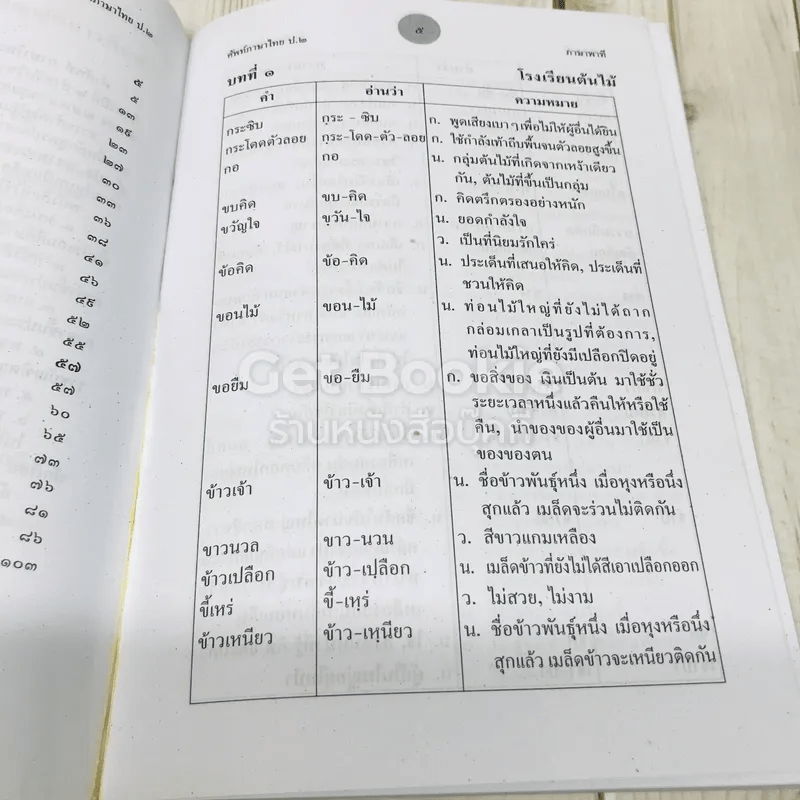 คำศัพท์ภาษาไทย ป.2