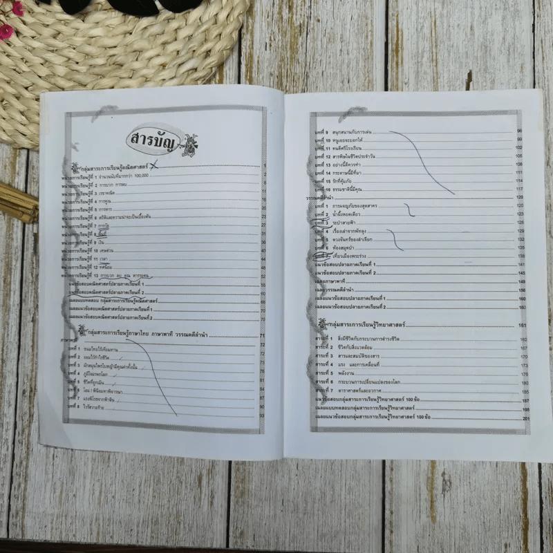 เตรียมสอบ ป.4