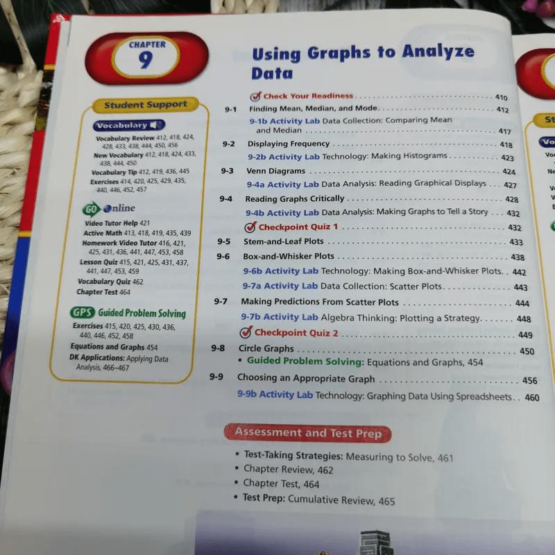 Mathematics Course 3