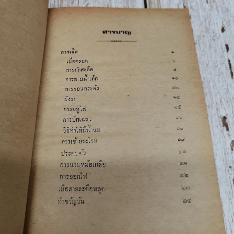 ประเพณีพิธีมงคลไทยอิสาน